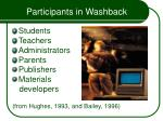 participants in washback
