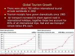 global tourism growth