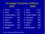 8 largest countries millions 2007 2050