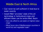 middle east north africa