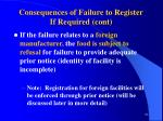 consequences of failure to register if required cont