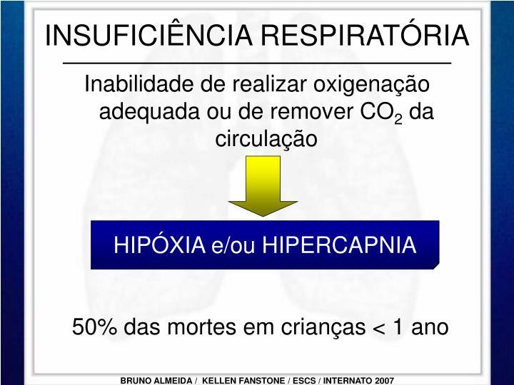 HIPÓXIA e/ou HIPERCAPNIA