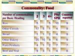 commonality food