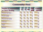 commonality food23