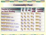 commonality food24