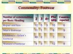 commonality footwear
