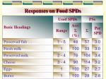 responses on food spds11