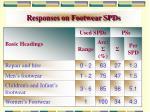 responses on footwear spds