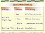 time table training