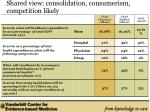 shared view consolidation consumerism competition likely