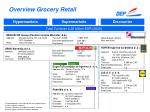 overview grocery retail33