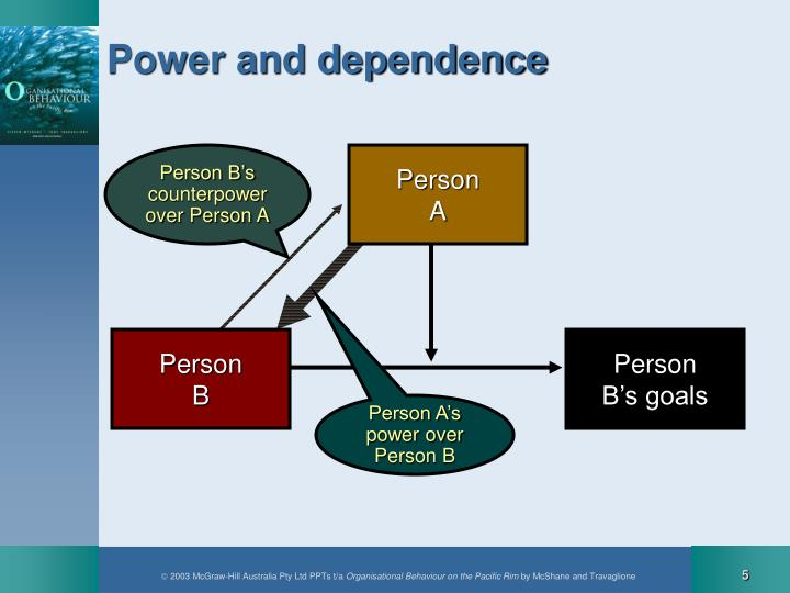 power and dependency Recent research has shown that it is important for companies to correctly reflect the power and (inter)dependency to vendors so that an appropriate and aligned.