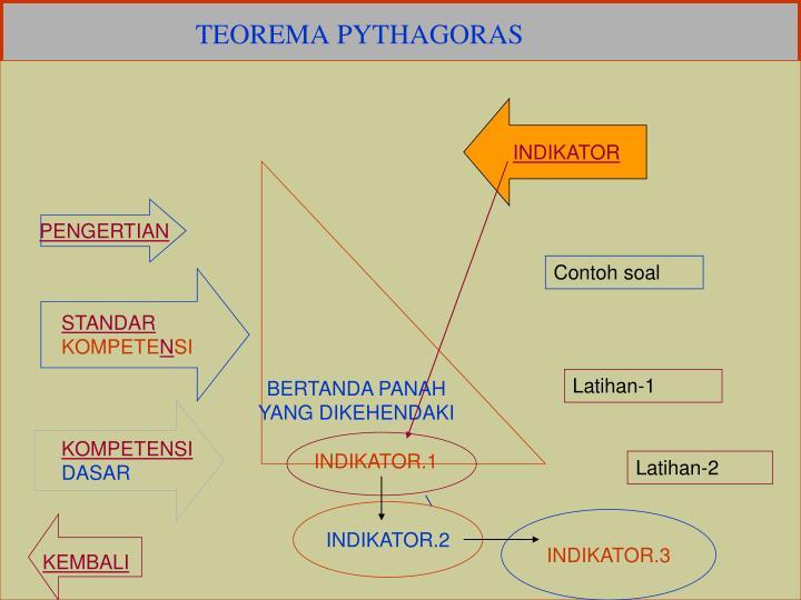 Teorema pythagoras2