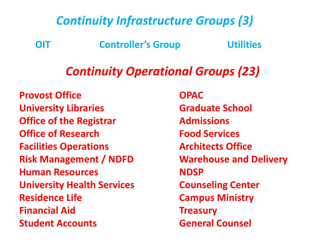 Continuity Infrastructure Groups (3)