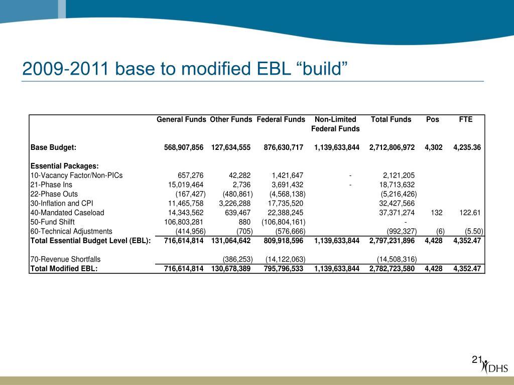 "2009-2011 base to modified EBL ""build"""