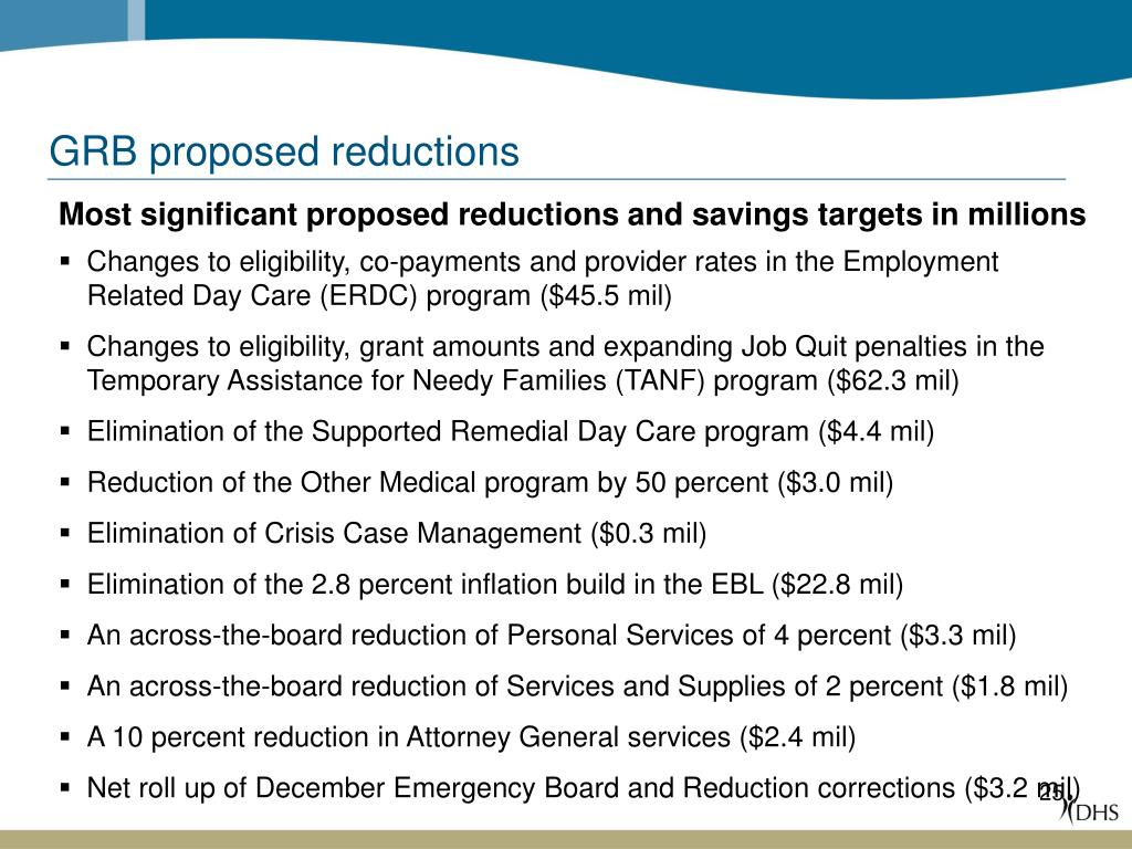 GRB proposed reductions