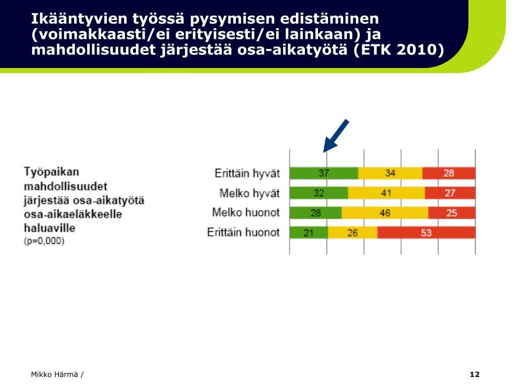 Ikääntyvien työssä pysymisen edistäminen (voimakkaasti/ei erityisesti/ei lainkaan) ja mahdollisuudet järjestää osa-aikatyötä (ETK 2010)