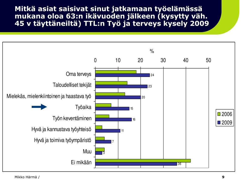 Mitkä asiat saisivat sinut jatkamaan työelämässä mukana oloa 63:n ikävuoden jälkeen (kysytty väh. 45 v täyttäneiltä) TTL:n Työ ja terveys kysely 2009