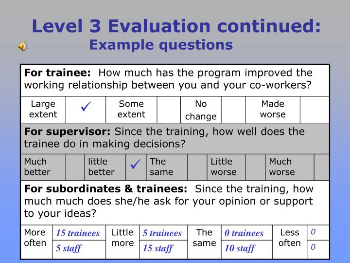 evaluate the effectiveness of the recommended Evaluation is essential to improve the quality and effectiveness of projects designed to improve k-12 education the first step in the development of appropriate evaluation activities is to incorporate an evaluation strategy into the project planning process.