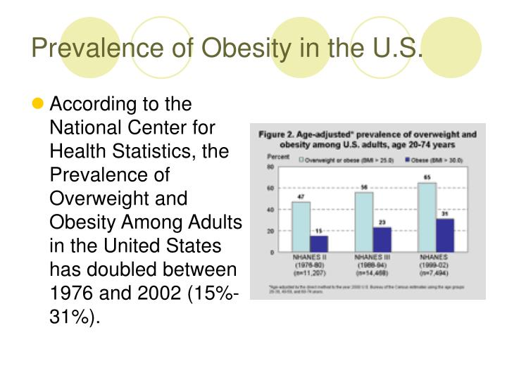 the issues of the obesity and the american problem Weight issues solving america's obesity crisis by dr leo galland, md cbncom - the obesity crisis is the greatest threat to this nation's future at home, at school, and in the workplace, the terrible toll of suffering is being felt.