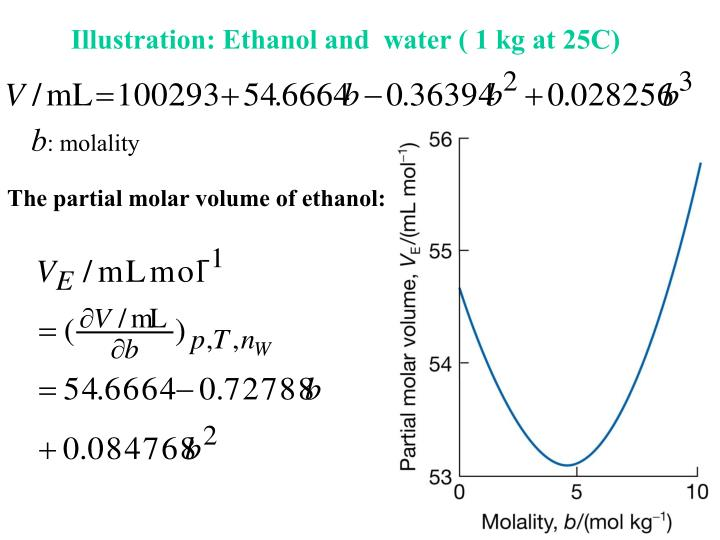molar mass of ethanol To calculate the molar mass of 1 mole of ethanol, referring to the formula ch 3 ch 2 0h, we know there are 2 atoms of carbon, 6 of hydrogen and 1 of oxygen as shown in the spreadsheet below, the molecular mass of ethanol is 4608 grams.