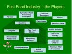 fast food industry the players