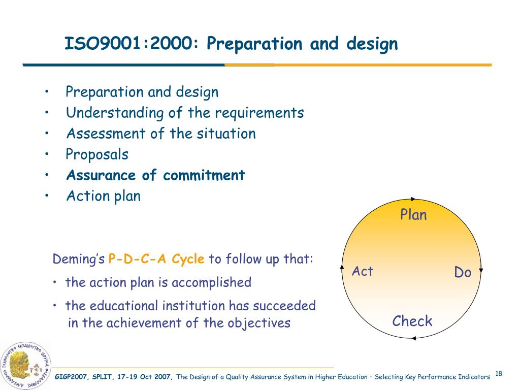 ISO9001:2000: Preparation and design