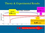 theory experimental results