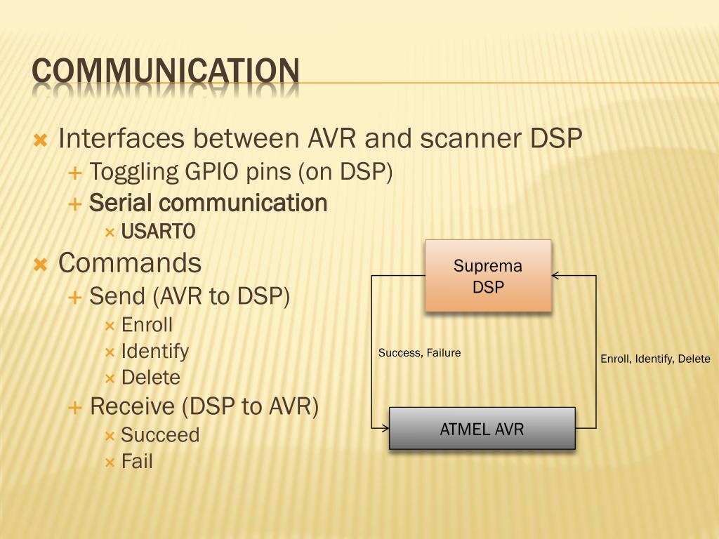 Interfaces between AVR and scanner DSP