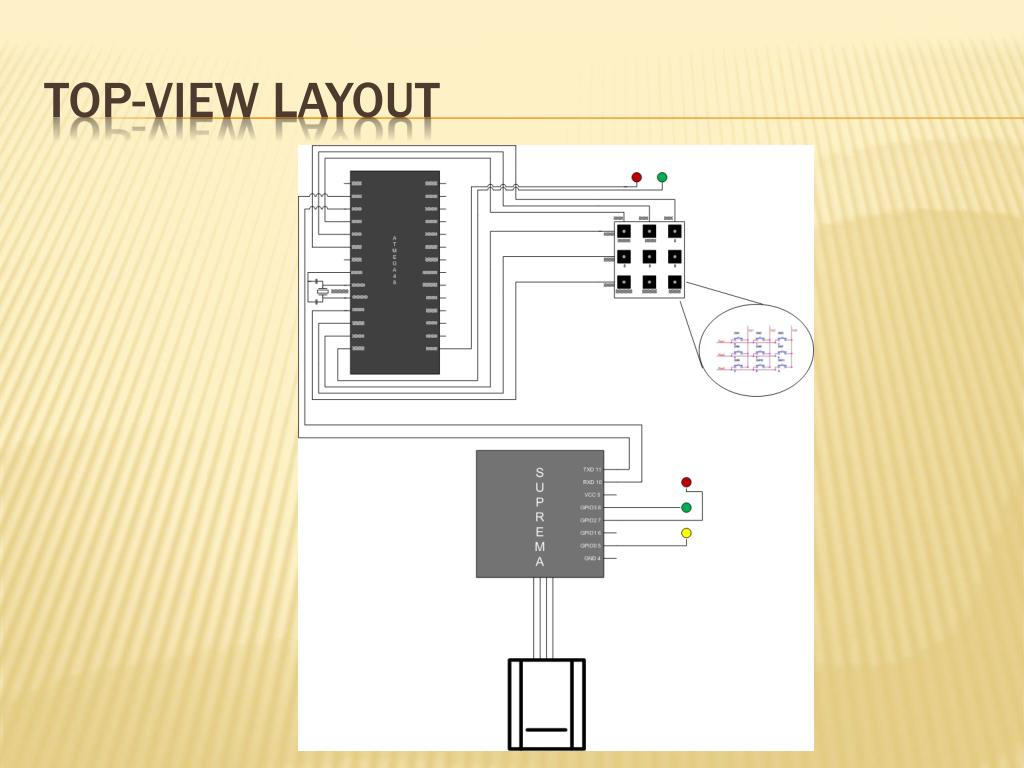 Top-view layout