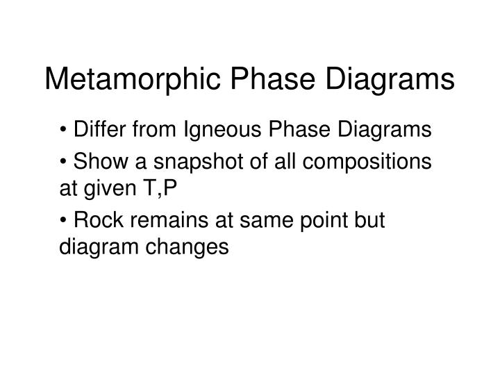 metamorphic phase diagrams n.