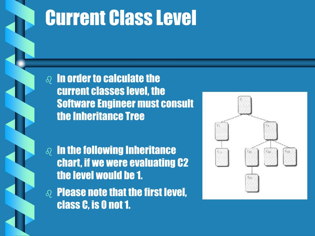 In order to calculate the current classes level, the Software Engineer must consult the Inheritance Tree
