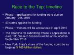race to the top timeline