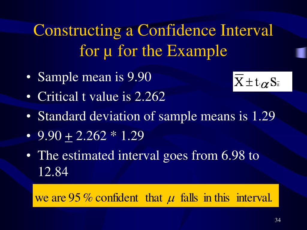 Constructing a Confidence Interval for µ for the Example