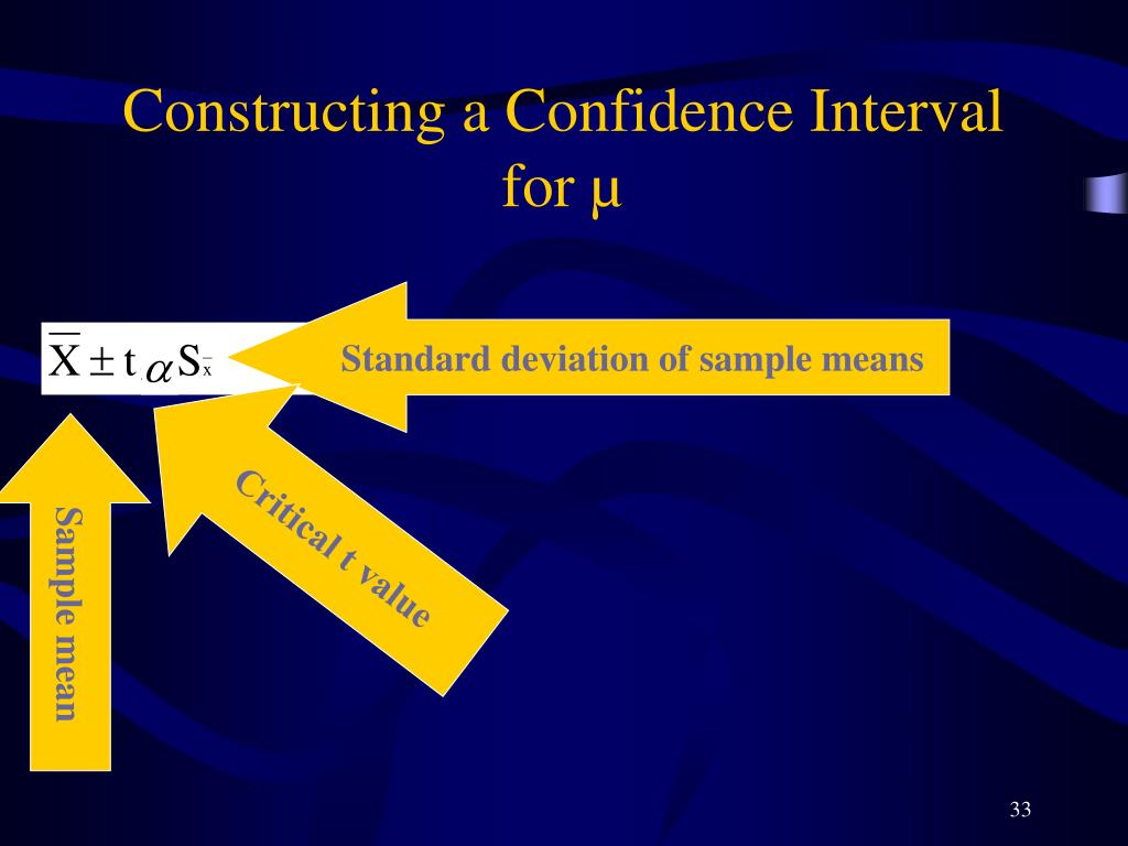Constructing a Confidence Interval for µ