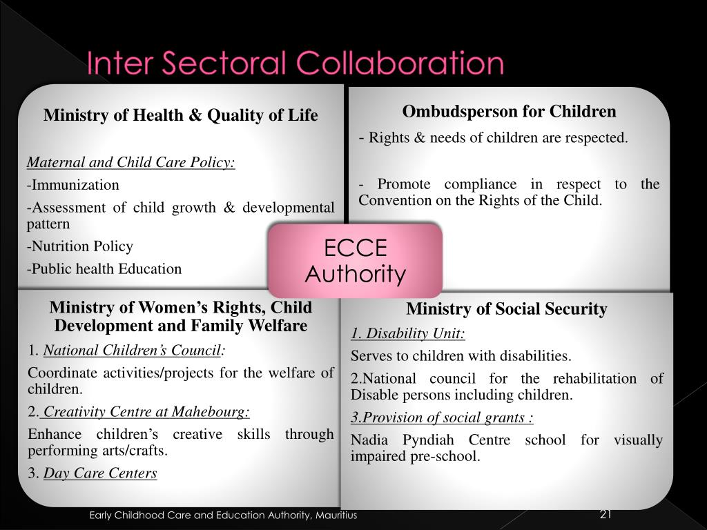 Inter Sectoral Collaboration