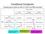 conditional composite