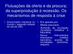 flutua es da oferta e da procura da superprodu o recess o os mecanismos de resposta crise