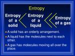 entropy28