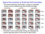 space time evolution of 30 60 day olr anomalies