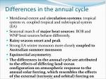 differences in the annual cycle