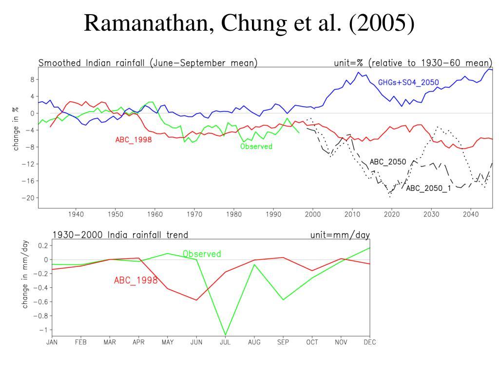 Ramanathan, Chung et al. (2005)