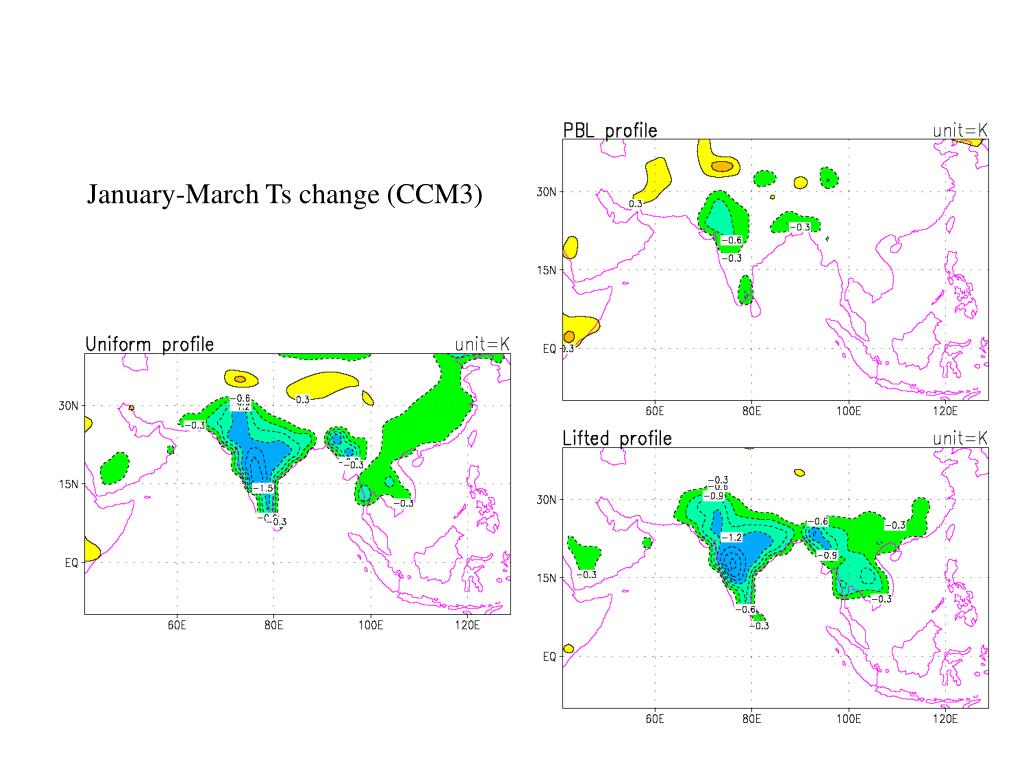 January-March Ts change (CCM3)