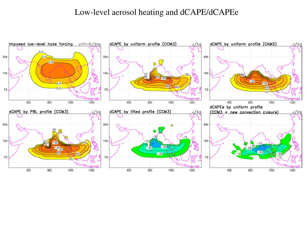 Low-level aerosol heating and dCAPE/dCAPEe