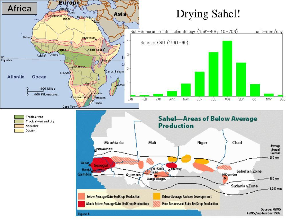 Drying Sahel!