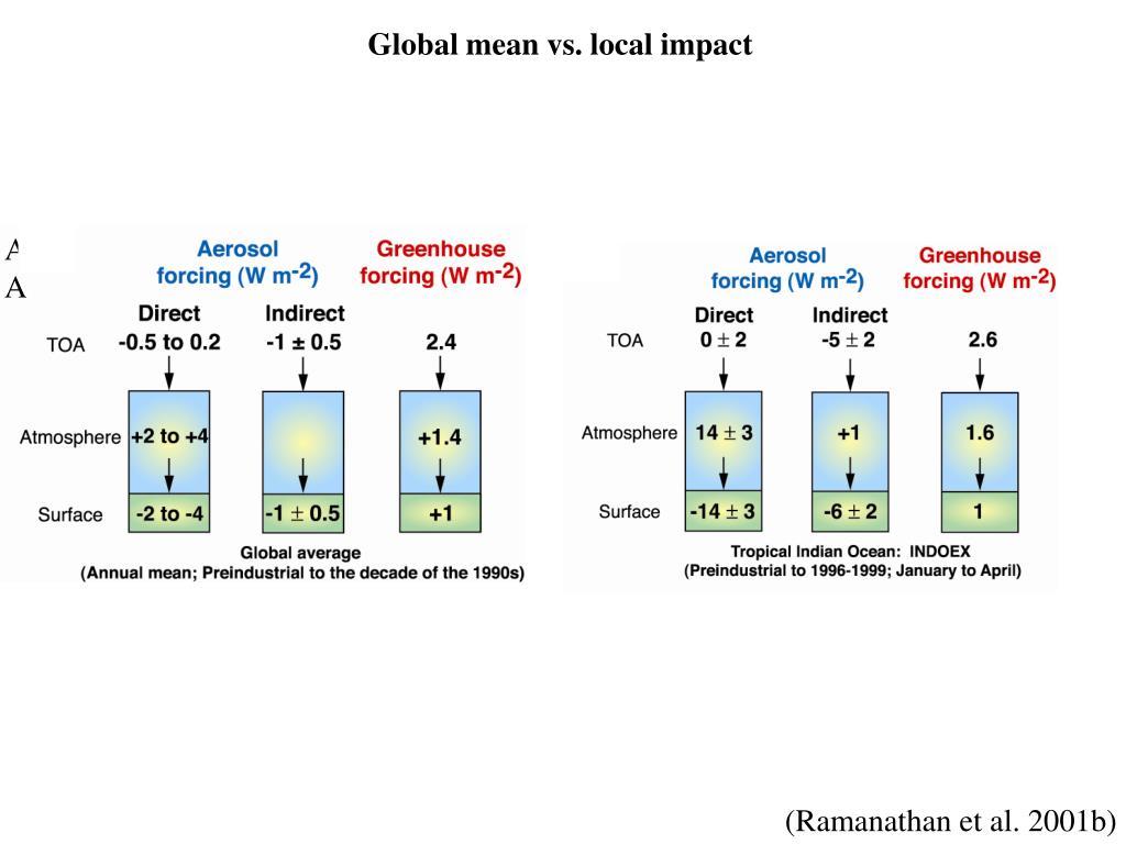 Global mean vs. local impact