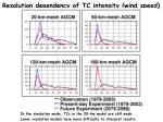 resolution dependency of tc intensity wind speed