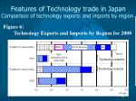 features of technology trade in japan comparison of technology exports and imports by region