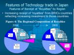 features of technology trade in japan features of receipt of royalties by region