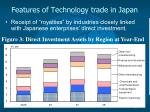 features of technology trade in japan6